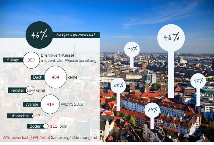 epiqr® Energie-Scoring | Glossar CalCon Deutschland