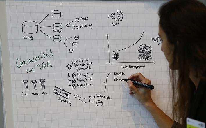 Technische Gebäudeanalyse