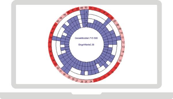 Kreisdiagramm Epiqr1