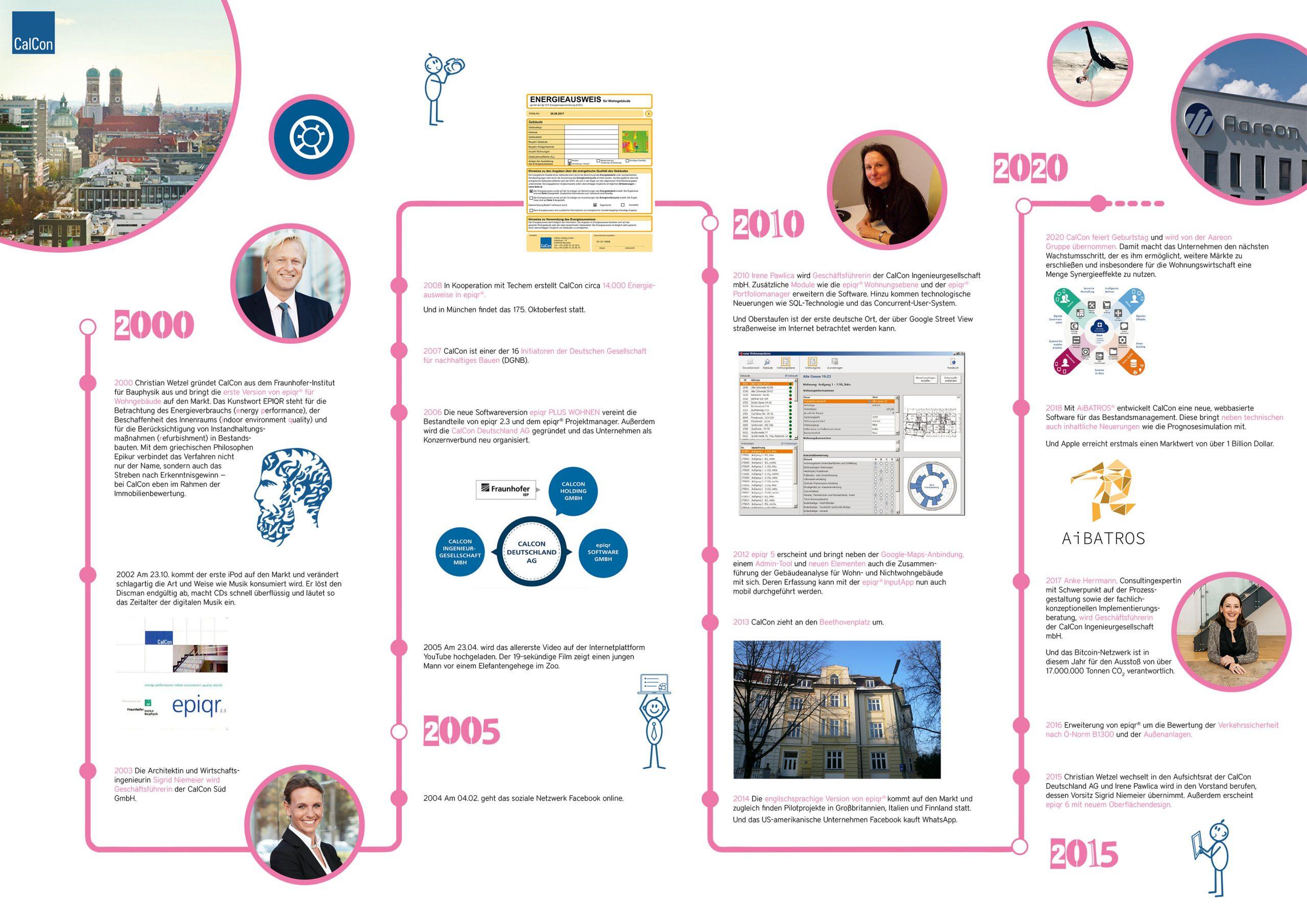 200302_ebuilding_0320 Kopie